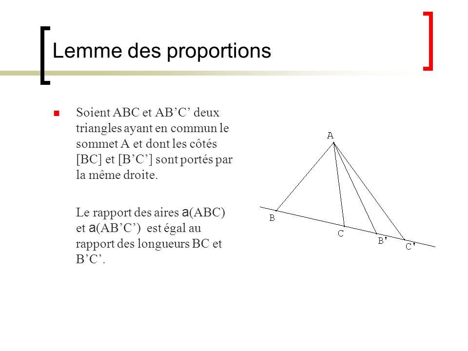 Lemme des proportions Soient ABC et AB'C' deux triangles ayant en commun le sommet A et dont les côtés [BC] et [B'C'] sont portés par la même droite.